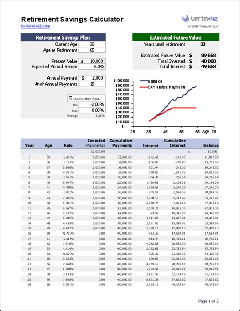 Retirement Calculator Spreadsheet by Retirement Calculator Free Retirement Savings Calculator
