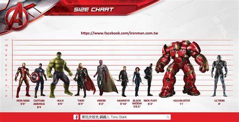 avengers age of ultron tops charts crushes hot pursuit avengers l 200 re d ultron hasbro r 233 v 232 le la hulkbuster