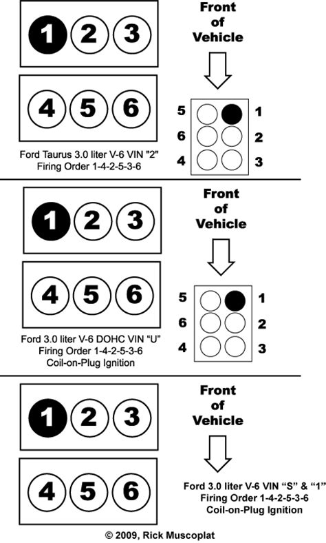 mazda 6 cylinder numbering 3 0 v6 ford firing order ricks free auto repair advice