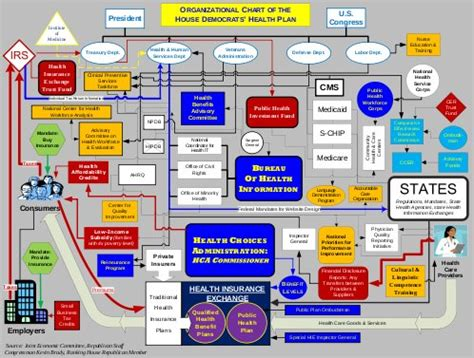 obamacare flowchart healthcare you can understand the wanderer s journal