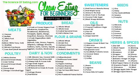 Healthy Food Diet Eat Clean six principles of clean inside s kitchen