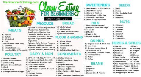 Six Principles of Eating Clean   Inside Karen's Kitchen