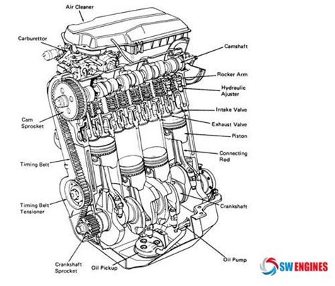 auto engine parts diagram 21 best images about engine diagram on to be