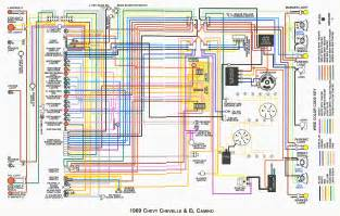 72 chevy wiring diagram 23 wiring diagram images