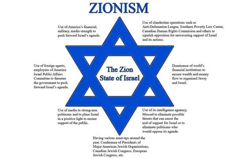ottomans and zionists the arab israeli conflict timeline timetoast timelines