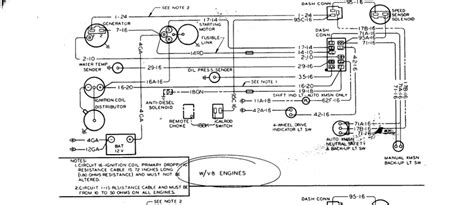 1968 international scout 800 wiring diagram 1968 free