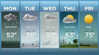 Weekly Weather Weather Forecast