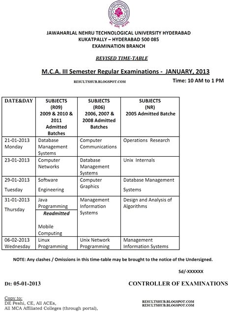 Mba Results 2013 Jntuh by Jntuh Sem 3 Mca Jan 2013 Timetable Education World