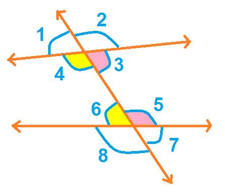 diagram of consecutive interior angles vertical angles