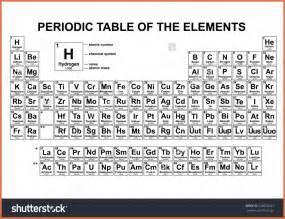 periodic table black and white bio exle