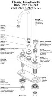 Delta Kitchen Faucet Parts Diagram Plumbingwarehouse Delta Kitchen Faucet Parts For Models 2170 2171 2172