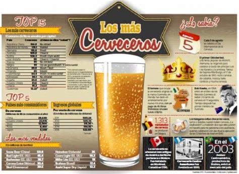 descargar imagenes para whatsapp de cervezas con frases infograf 237 as 250 tiles sobre la cerveza diferentes tipos de
