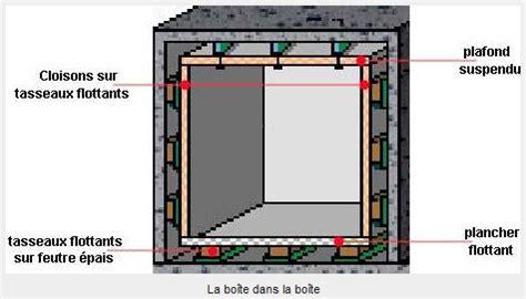 Le Meilleur Isolant Phonique 4495 by Les Isolants Phoniques Architecture Et R 233 Novation
