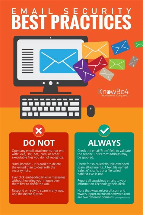 National Cybersecurity Awareness Month 2017 Stay Safe Online Email Template Best Practices 2017