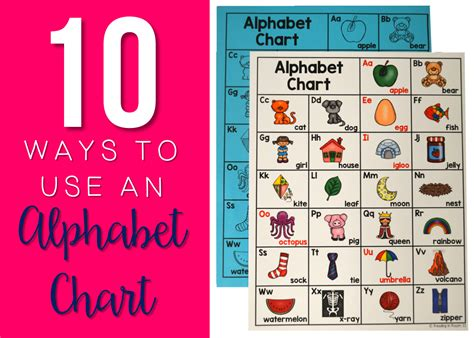 Letter Names 10 ways to use an alphabet chart reading in room 11