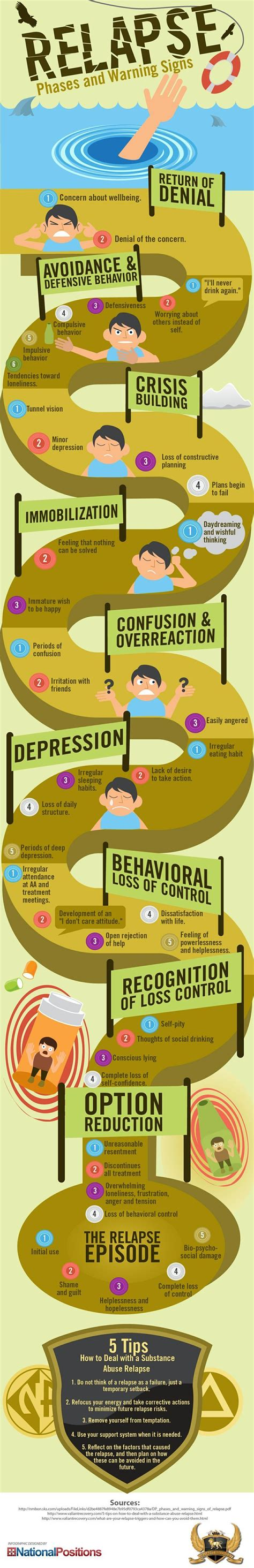 Term Psych Medication Detox by 25 Best Ideas About Addiction Recovery On