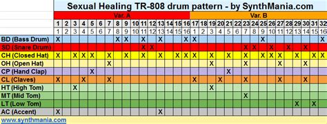 drum pattern videos sexual healing tr 808 drum pattern by synthmaniadotcom