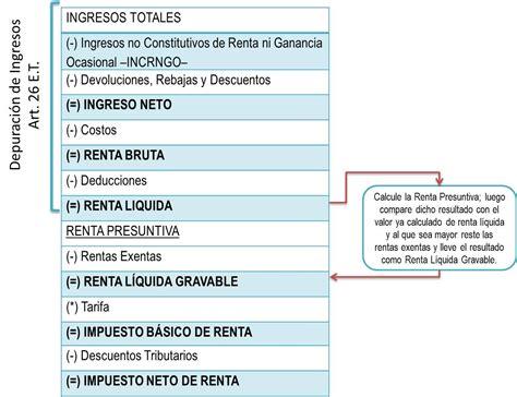 tabla renta sistema ordinario 2015 impuesto ordinario newhairstylesformen2014 com
