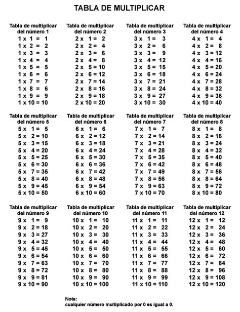 tablas de multiplicar del 1 al 12 imagenes de las tablas de multiplicar new calendar