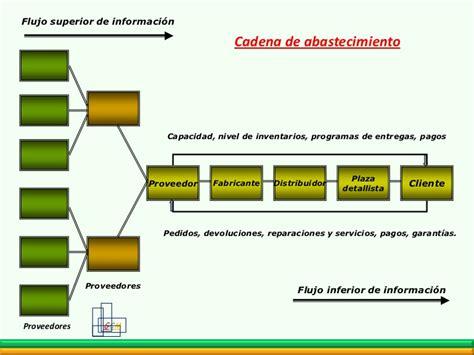 cadena de suministro hotelera sistemas de informaci 243 n en la empresa 1