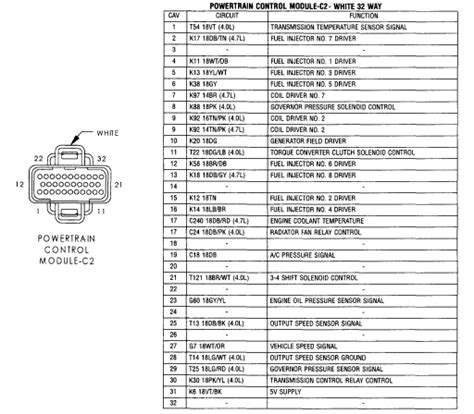 2000 jeep grand pcm wiring diagram 43 wiring 2000 jeep grand pcm wiring diagram 43 wiring