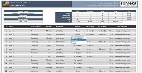 Issue Tracker Free Excel Template To Track Project Management Issues Issue Tracking Log Template