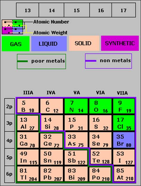periodic table of elements name generator images