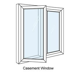 what is awning window casement windows www pixshark com images galleries with a bite