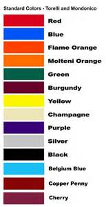 imron color chart upcomingcarshq com