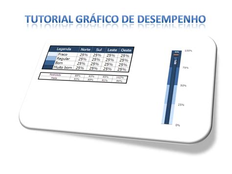 tutorial excel 2010 graficos temp dashnoexcel tutorial gr 225 fico bullet