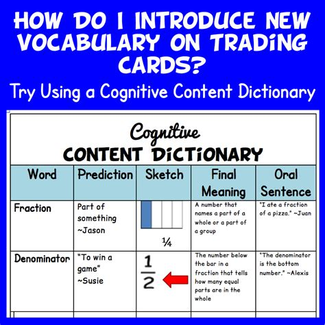 vocabulary trading card template how do i introduce new vocabulary on trading cards