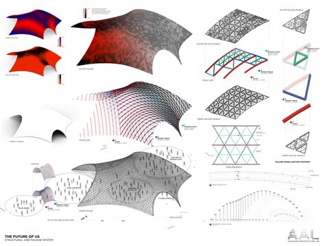 future of us structural building envelope sutd sutd advanced architecture laboratory future of us