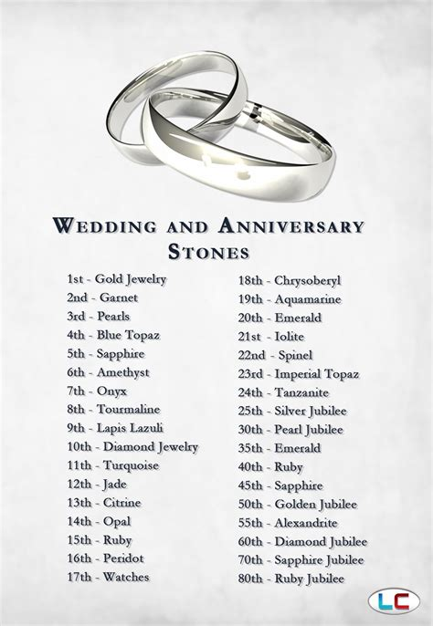 Wedding Anniversary Year by Wedding And Anniversary Gemstones 10th Anniversary Is