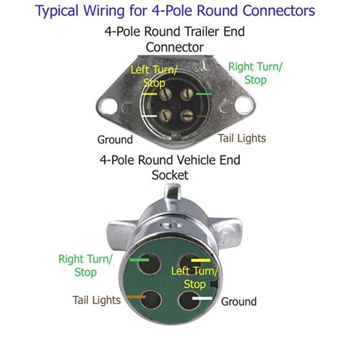 wiring diagram for 4 prong trailer powerking co