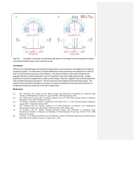 transformer and inductor design handbook mclyman pdf transformer and inductor design handbook third edition 28 images transformer inductor design