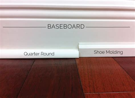 shoe molding vs quarter how to decorate your walls with molding pink