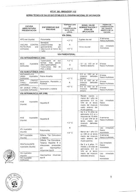 Norma Tecnica 2016 Inmunizaciones | norma tecnica de inmunizaciones del 2016 norma inst