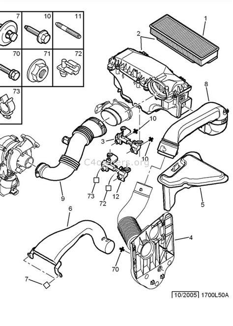 peugeot 406 hdi wiring diagram imageresizertool