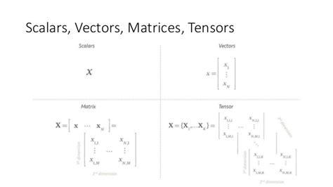 matlab tutorial vector vector template 187 matlab vector notation free vectors