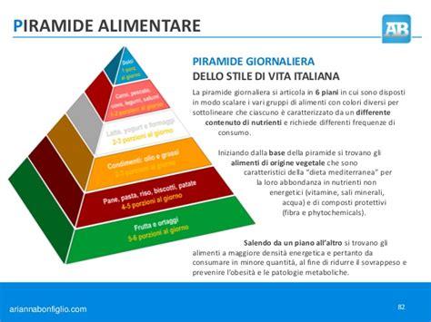 piramide alimentare giornaliera alimentazione dott ssa arianna bonfiglio nutrizionista