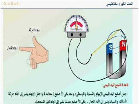 emuparadise u vs e الحث الكهرو مغناطيسي youtube