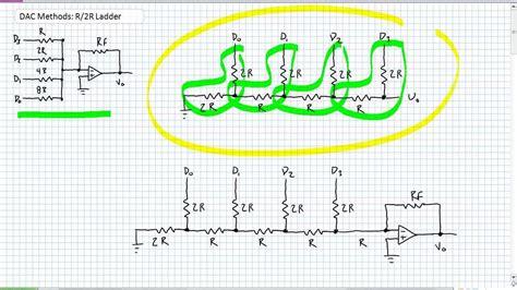resistor ladder r 2r dac methods r2r ladder