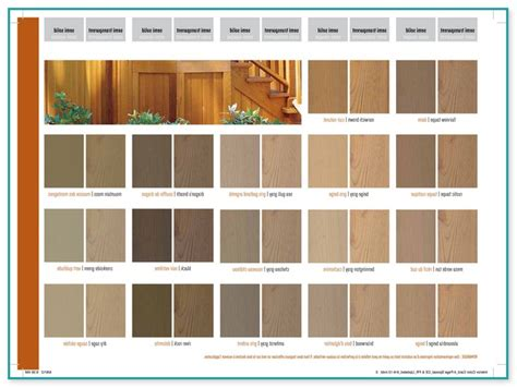 benjamin moore arborcoat deck stain reviews home improvement