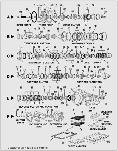 2 speed powerglide transmission diagram powerglide transmission diagrams powerglide get free
