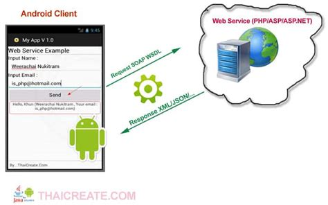 android development tutorial fetch data from web service airtalk with pedro lobo innovagency co founder ana