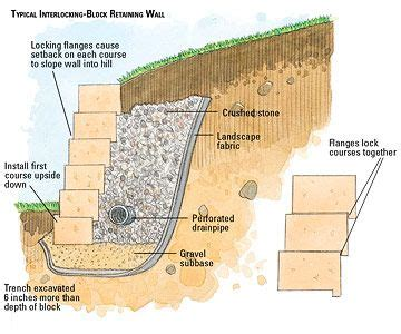 best 20 retaining wall drainage ideas on pinterest building a retaining wall diy retaining