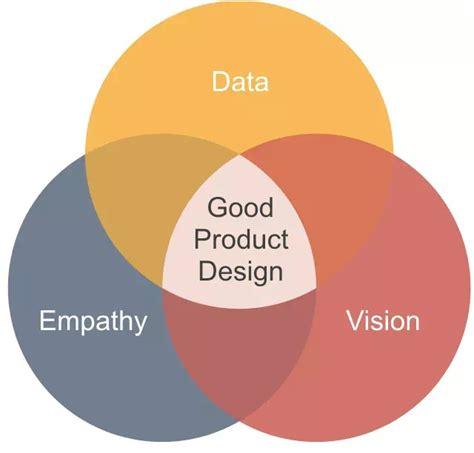 design your photo 交互设计原则 交互设计精髓 读书笔记5