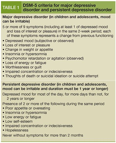 dsm 5 section 1 dsm 5 on pinterest personality disorder disorders and