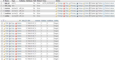 mysql date format returns blob mysql date return result wrong even the date is not
