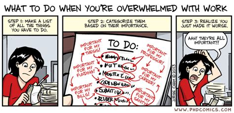 prioritizing work 101 phdcomics humor phd comics comic and stress